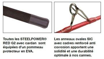 DAM Steelpower Red G2 TELE-SURF, 4,50m, 100-250g, 7-tlg. - Tele-Surfcasting Rute -